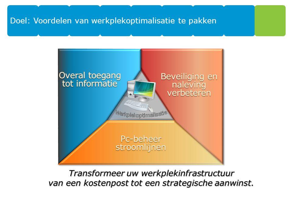 Doel: Voordelen van werkplekoptimalisatie te pakken