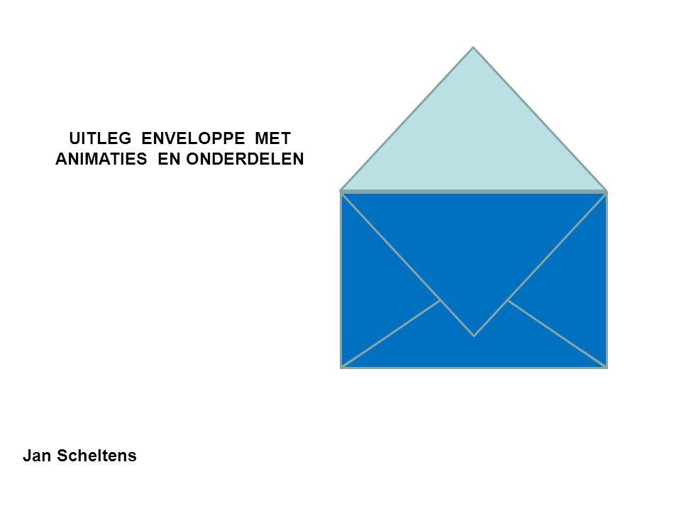 Hier tekst of / en plaatje De open-flap De dichte flap De 3 gegroepeerde driehoeken De brief met Animatiepad.