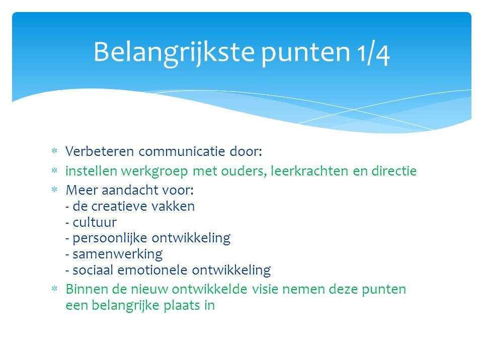  Verbeteren communicatie door:  instellen werkgroep met ouders, leerkrachten en directie  Meer aandacht voor: - de creatieve vakken - cultuur - per