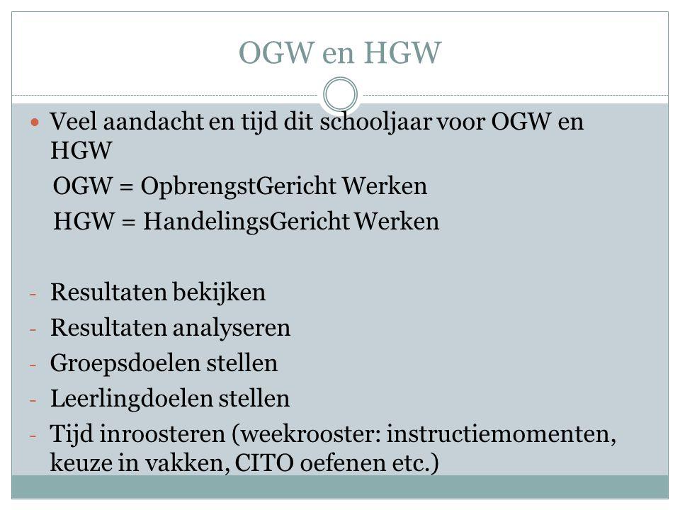 OGW en HGW  Veel aandacht en tijd dit schooljaar voor OGW en HGW OGW = OpbrengstGericht Werken HGW = HandelingsGericht Werken - Resultaten bekijken -