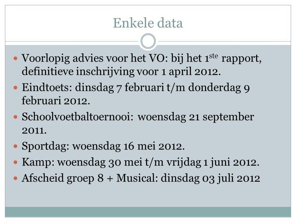 Enkele data  Voorlopig advies voor het VO: bij het 1 ste rapport, definitieve inschrijving voor 1 april 2012.  Eindtoets: dinsdag 7 februari t/m don