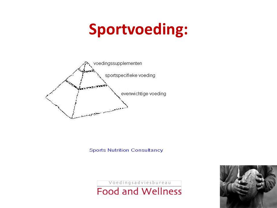 Sportvoeding: