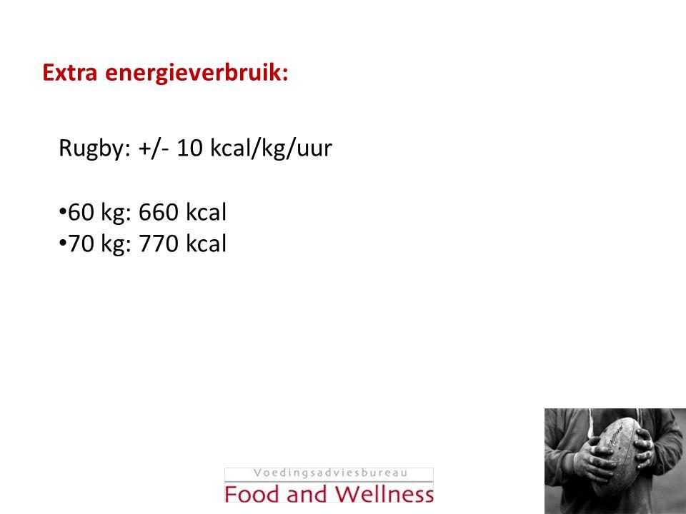 Extra energieverbruik: Rugby: +/- 10 kcal/kg/uur • 60 kg: 660 kcal • 70 kg: 770 kcal