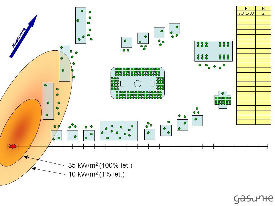 35 kW/m 2 (100% let.) 10 kW/m 2 (1% let.) Windrichting