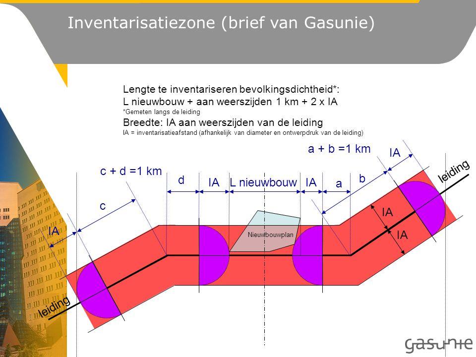 Nieuwbouwplan Lengte te inventariseren bevolkingsdichtheid*: L nieuwbouw + aan weerszijden 1 km + 2 x IA *Gemeten langs de leiding Breedte: IA aan wee