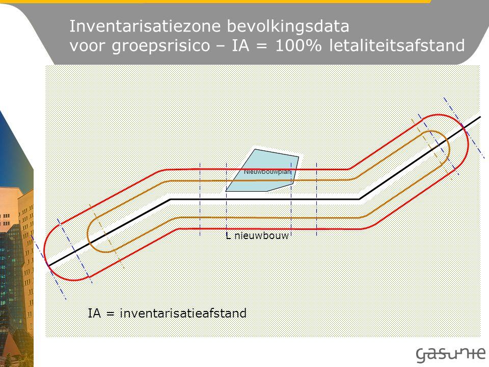 % aantal aanwezigen 100% 35 kW/m 2 10 kW/m 2 Buiten 35 kW/m2: 1.