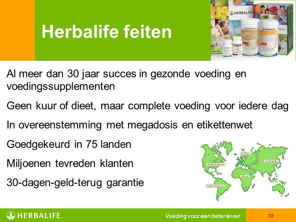 Word lid en bestel zelf tegen groothandelsprijzen Voeding voor een beter leven 2 Senior Consultant Lid Eigen gebruik 25% 500 VP 35%