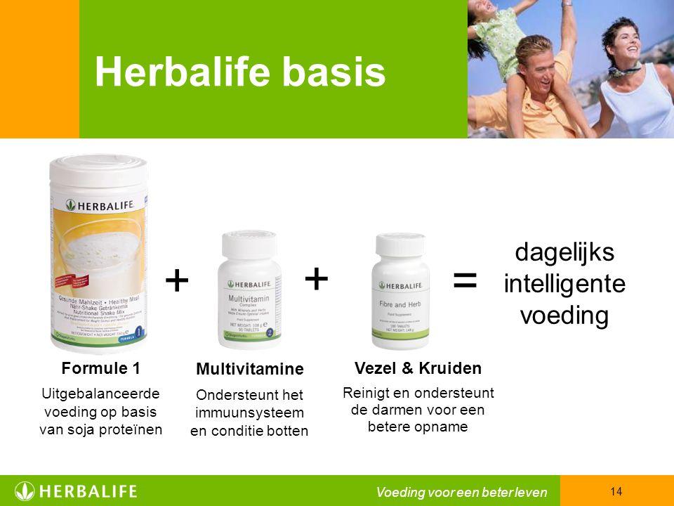 Herbalife basis Voeding voor een beter leven 14 += + Formule 1 Uitgebalanceerde voeding op basis van soja proteïnen Multivitamine Ondersteunt het immuunsysteem en conditie botten Vezel & Kruiden Reinigt en ondersteunt de darmen voor een betere opname dagelijks intelligente voeding