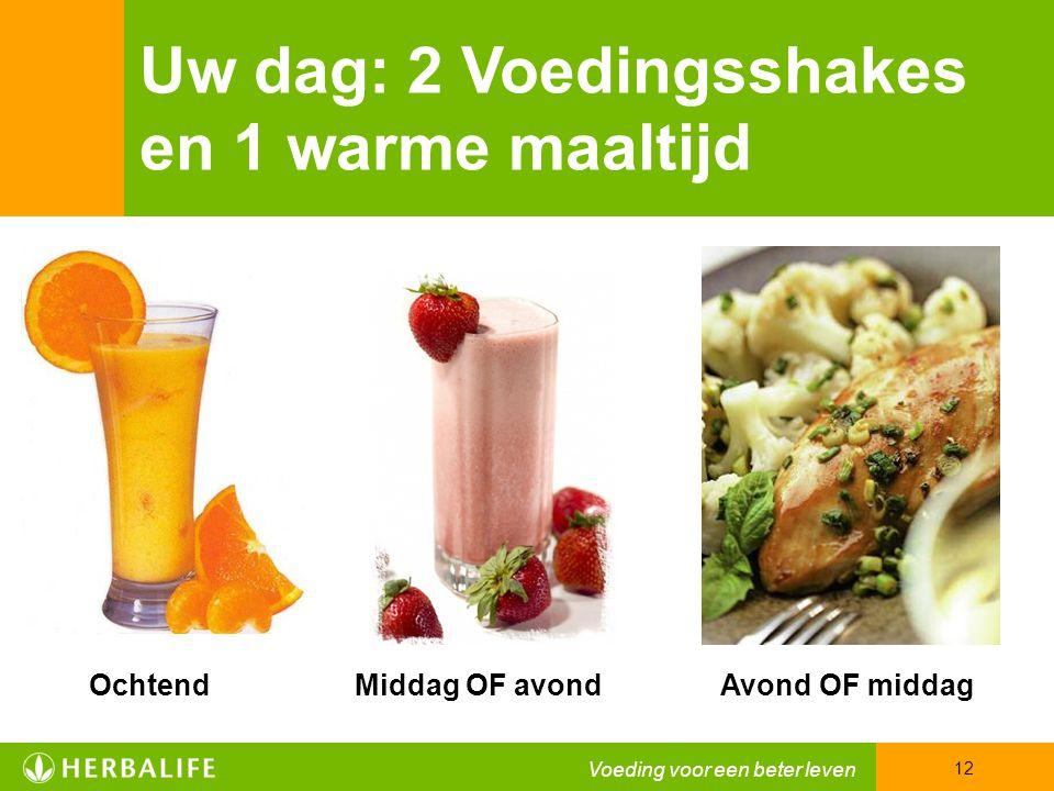 Uw dag: 2 Voedingsshakes en 1 warme maaltijd Voeding voor een beter leven 12 OchtendMiddag OF avondAvond OF middag