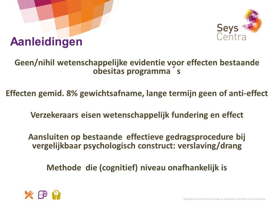 Aanleidingen Geen/nihil wetenschappelijke evidentie voor effecten bestaande obesitas programma´s Effecten gemid. 8% gewichtsafname, lange termijn geen