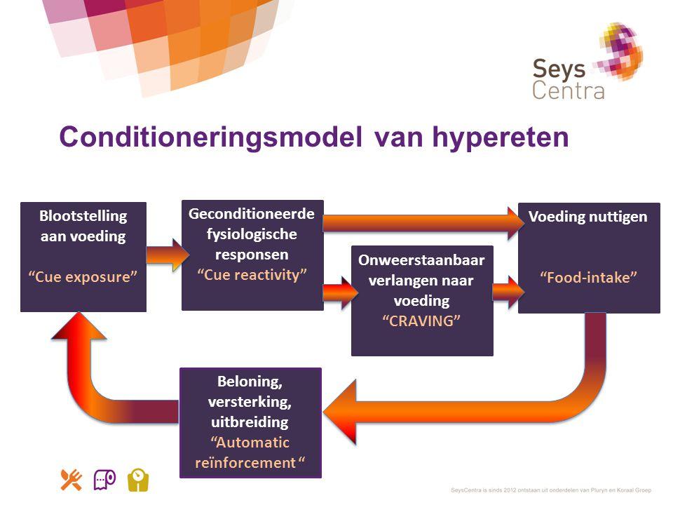 """Conditioneringsmodel van hypereten Blootstelling aan voeding """"Cue exposure"""" Geconditioneerde fysiologische responsen """"Cue reactivity"""" Onweerstaanbaar"""