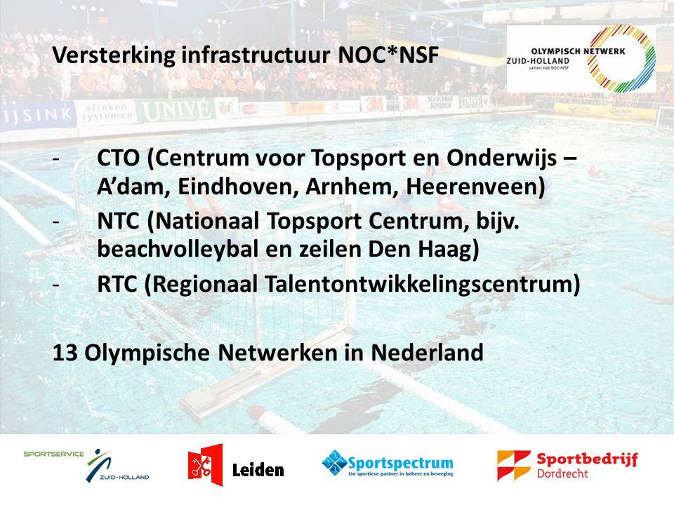 Versterking infrastructuur NOC*NSF -CTO (Centrum voor Topsport en Onderwijs – A'dam, Eindhoven, Arnhem, Heerenveen) -NTC (Nationaal Topsport Centrum, bijv.