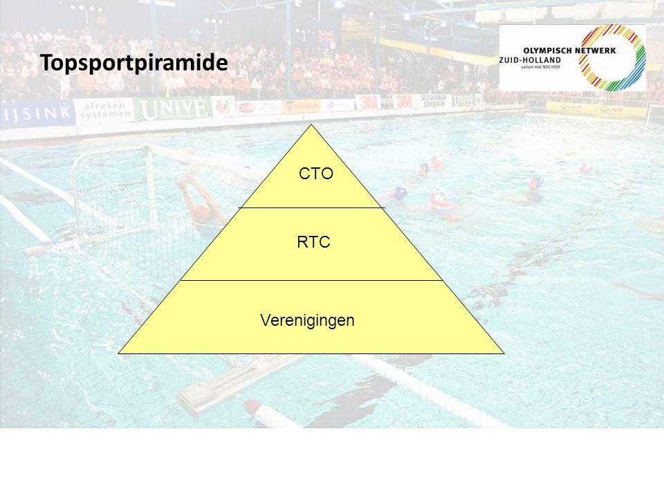 Topsportpiramide CTO RTC Verenigingen