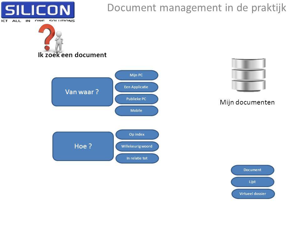 Mijn documenten Ik zoek een document Een Applicatie Publieke PC Mobile Mijn PC Van waar .