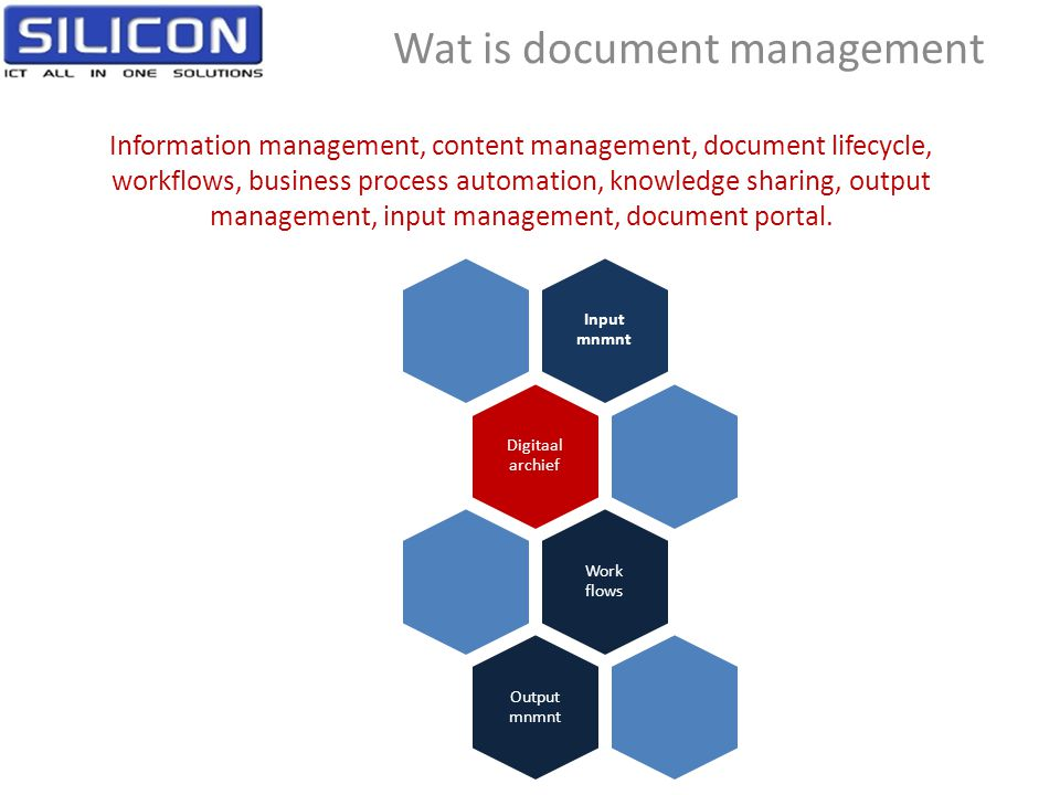 Wat is document management Input mnmnt Digitaal archief Work flows Output mnmnt Information management, content management, document lifecycle, workflows, business process automation, knowledge sharing, output management, input management, document portal.