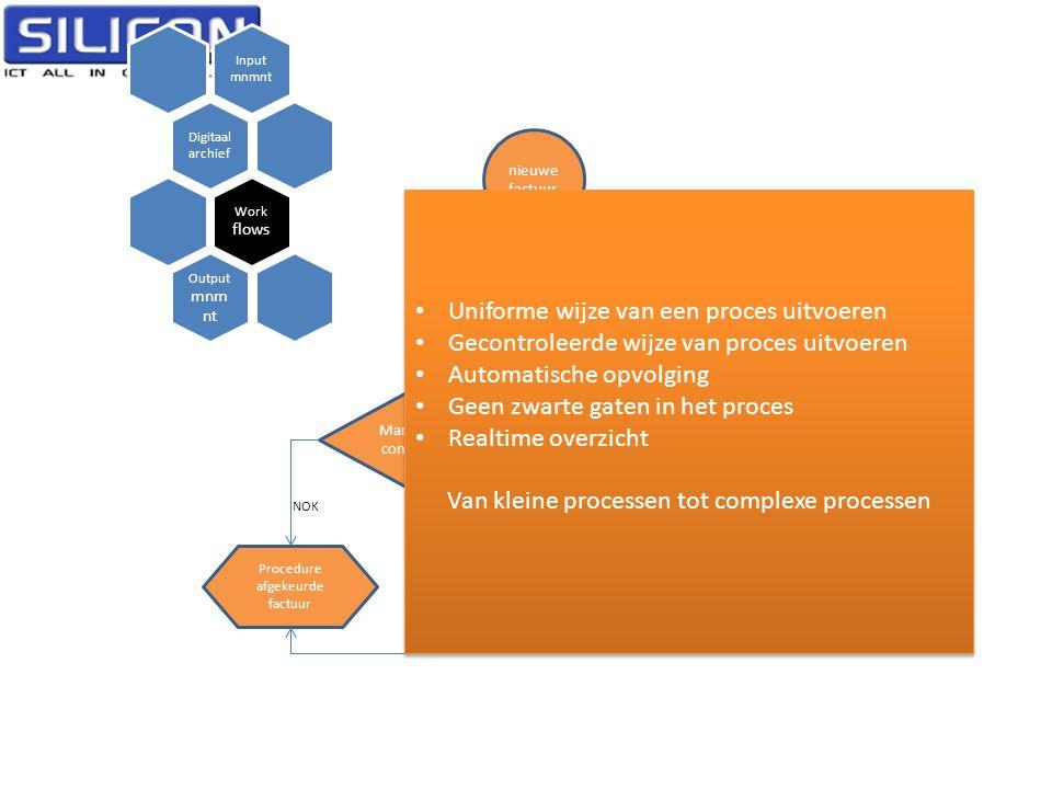 Workflow Input mnmnt Digitaal archief Work flows Output mnm nt Bedrag OK Bestelbon Boek factuur nieuwe factuur Manuele controle Procedure afgekeurde factuur Ja Nee NOK OK • Uniforme wijze van een proces uitvoeren • Gecontroleerde wijze van proces uitvoeren • Automatische opvolging • Geen zwarte gaten in het proces • Realtime overzicht Van kleine processen tot complexe processen • Uniforme wijze van een proces uitvoeren • Gecontroleerde wijze van proces uitvoeren • Automatische opvolging • Geen zwarte gaten in het proces • Realtime overzicht Van kleine processen tot complexe processen
