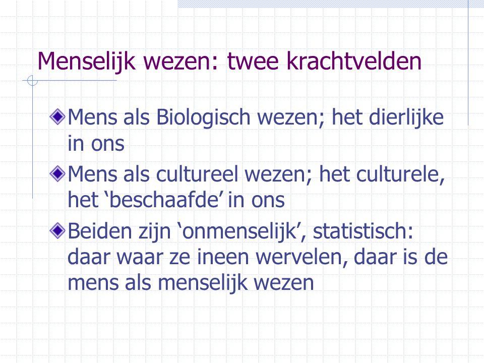 Menselijk wezen: twee krachtvelden Mens als Biologisch wezen; het dierlijke in ons Mens als cultureel wezen; het culturele, het 'beschaafde' in ons Be