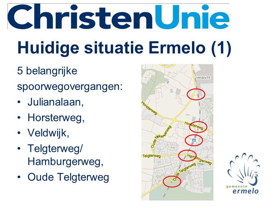 Huidige situatie Ermelo (2) •Monumentaal stationspand •4 stoptreinen p/u •Circa 6 sneltreinen p/u •.