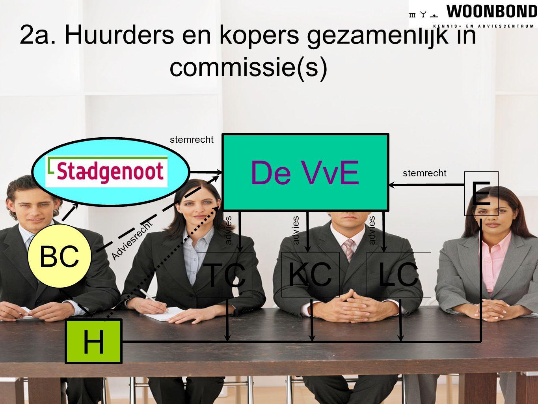 Huurders tussen kopers Kopers tussen huurders 2a. Huurders en kopers gezamenlijk in commissie(s) De VvE verhuurder H TC KCLC E advies stemrecht Advies