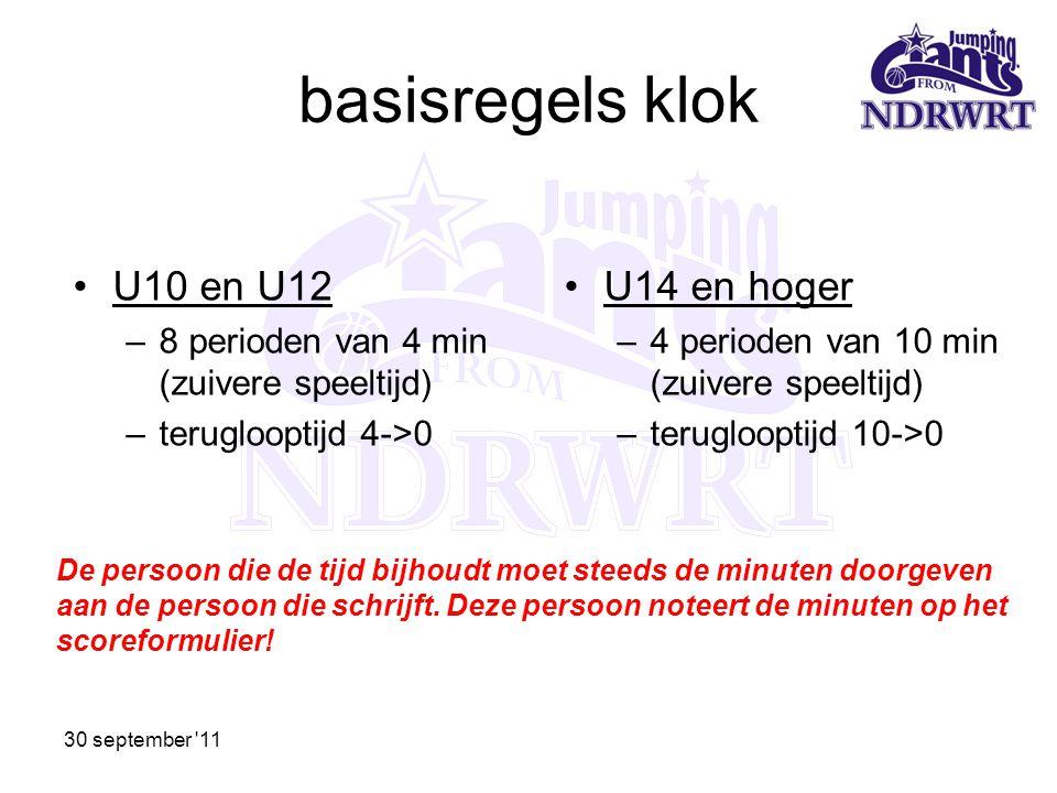 30 september '11 basisregels klok •U10 en U12 –8 perioden van 4 min (zuivere speeltijd) –teruglooptijd 4->0 •U14 en hoger –4 perioden van 10 min (zuiv