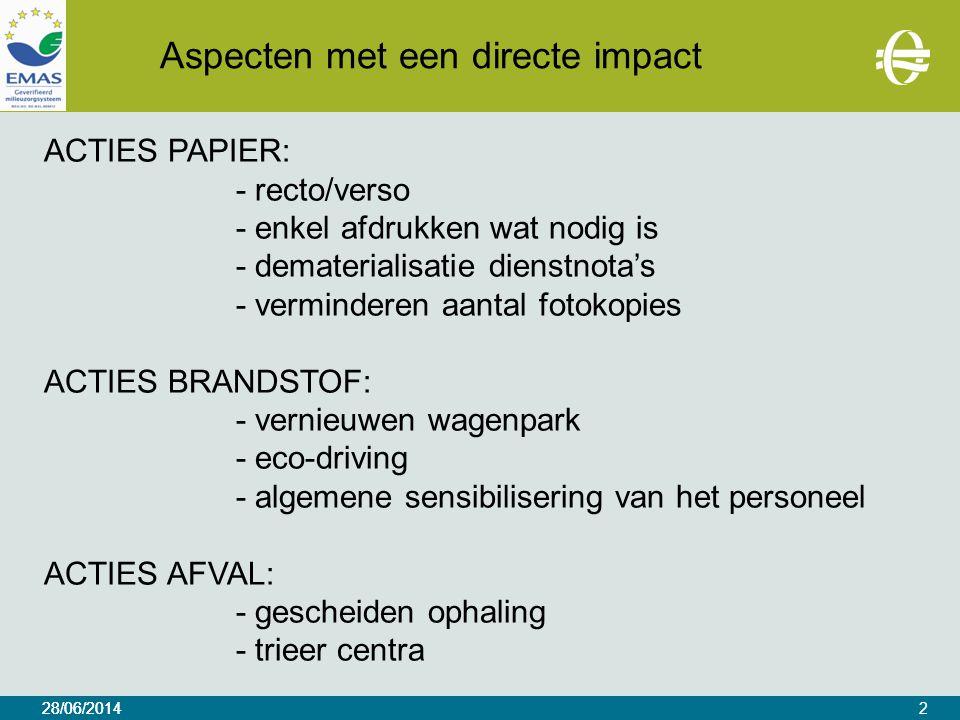 28/06/2014 2 Aspecten met een directe impact ACTIES PAPIER: - recto/verso - enkel afdrukken wat nodig is - dematerialisatie dienstnota's - verminderen aantal fotokopies ACTIES BRANDSTOF: - vernieuwen wagenpark - eco-driving - algemene sensibilisering van het personeel ACTIES AFVAL: - gescheiden ophaling - trieer centra