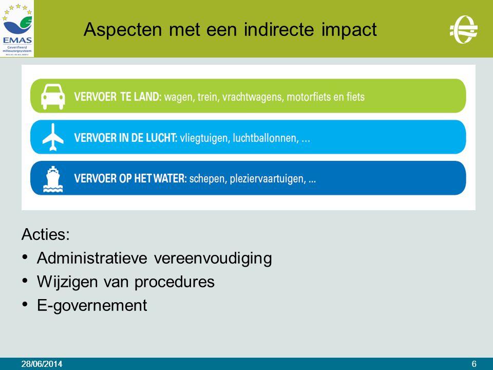 28/06/2014 Aspecten met een indirecte impact Acties: • Administratieve vereenvoudiging • Wijzigen van procedures • E-governement 28/06/20146
