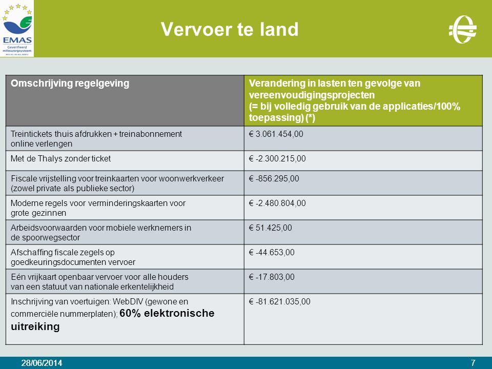 Vervoer te land 28/06/20147 Omschrijving regelgevingVerandering in lasten ten gevolge van vereenvoudigingsprojecten (= bij volledig gebruik van de applicaties/100% toepassing) (*) Treintickets thuis afdrukken + treinabonnement online verlengen € 3.061.454,00 Met de Thalys zonder ticket€ -2.300.215,00 Fiscale vrijstelling voor treinkaarten voor woonwerkverkeer (zowel private als publieke sector) € -856.295,00 Moderne regels voor verminderingskaarten voor grote gezinnen € -2.480.804,00 Arbeidsvoorwaarden voor mobiele werknemers in de spoorwegsector € 51.425,00 Afschaffing fiscale zegels op goedkeuringsdocumenten vervoer € -44.653,00 Eén vrijkaart openbaar vervoer voor alle houders van een statuut van nationale erkentelijkheid € -17.803,00 Inschrijving van voertuigen: WebDIV (gewone en commerciële nummerplaten); 60% elektronische uitreiking € -81.621.035,00