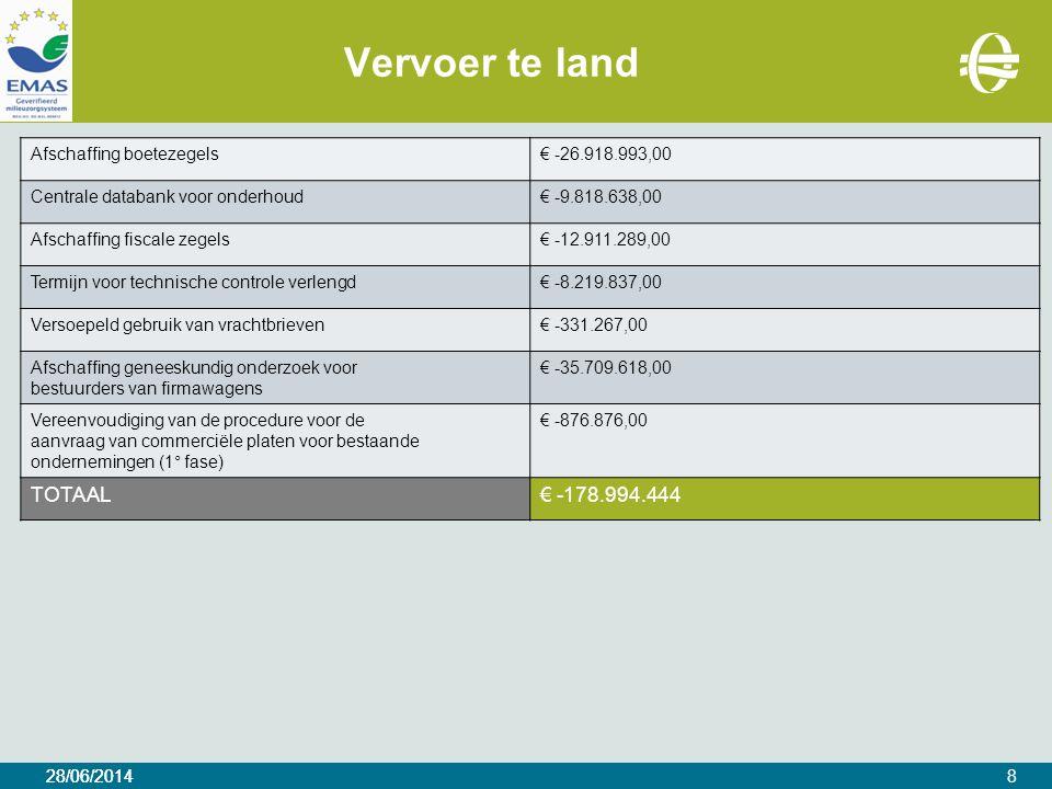 28/06/2014 Vervoer te land 28/06/20148 Afschaffing boetezegels€ -26.918.993,00 Centrale databank voor onderhoud€ -9.818.638,00 Afschaffing fiscale zegels€ -12.911.289,00 Termijn voor technische controle verlengd€ -8.219.837,00 Versoepeld gebruik van vrachtbrieven€ -331.267,00 Afschaffing geneeskundig onderzoek voor bestuurders van firmawagens € -35.709.618,00 Vereenvoudiging van de procedure voor de aanvraag van commerciële platen voor bestaande ondernemingen (1° fase) € -876.876,00 TOTAAL€ -178.994.444
