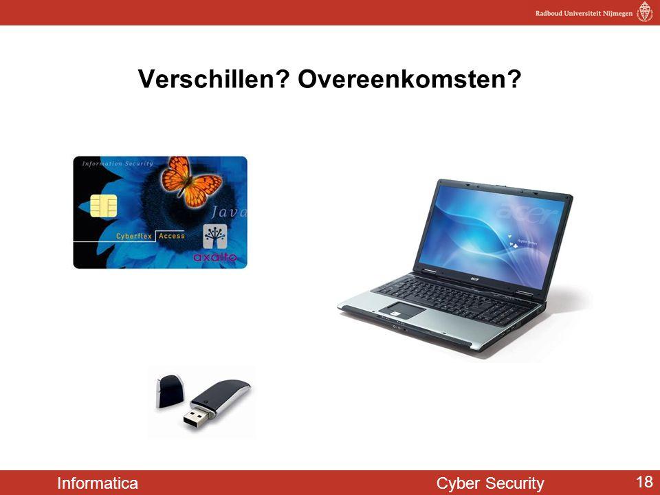 Informatica Cyber Security 18 Verschillen? Overeenkomsten?