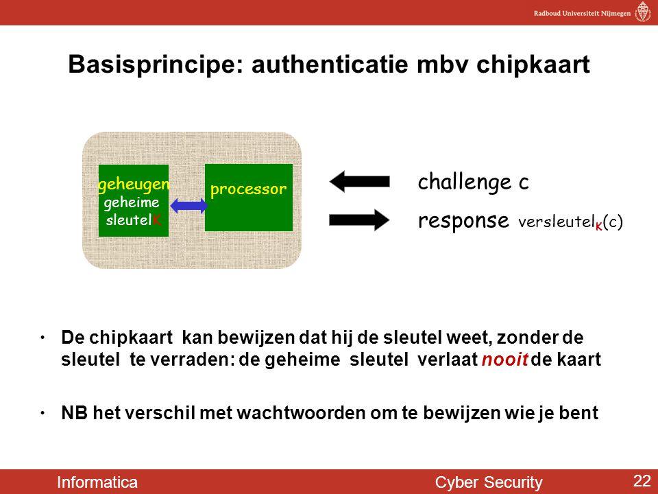 Informatica Cyber Security 22 Basisprincipe: authenticatie mbv chipkaart • De chipkaart kan bewijzen dat hij de sleutel weet, zonder de sleutel te ver