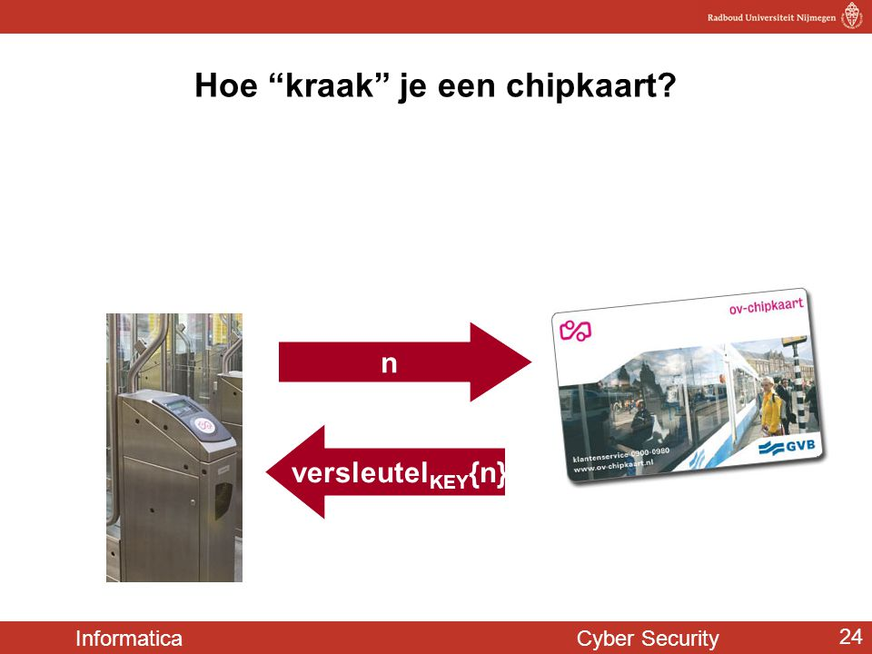 "Informatica Cyber Security 24 Hoe ""kraak"" je een chipkaart? n versleutel KEY {n}"