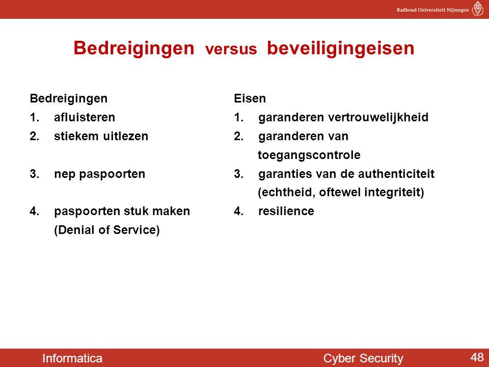 Informatica Cyber Security 48 Bedreigingen versus beveiligingeisen Bedreigingen 1.afluisteren 2.stiekem uitlezen 3.nep paspoorten 4.paspoorten stuk ma