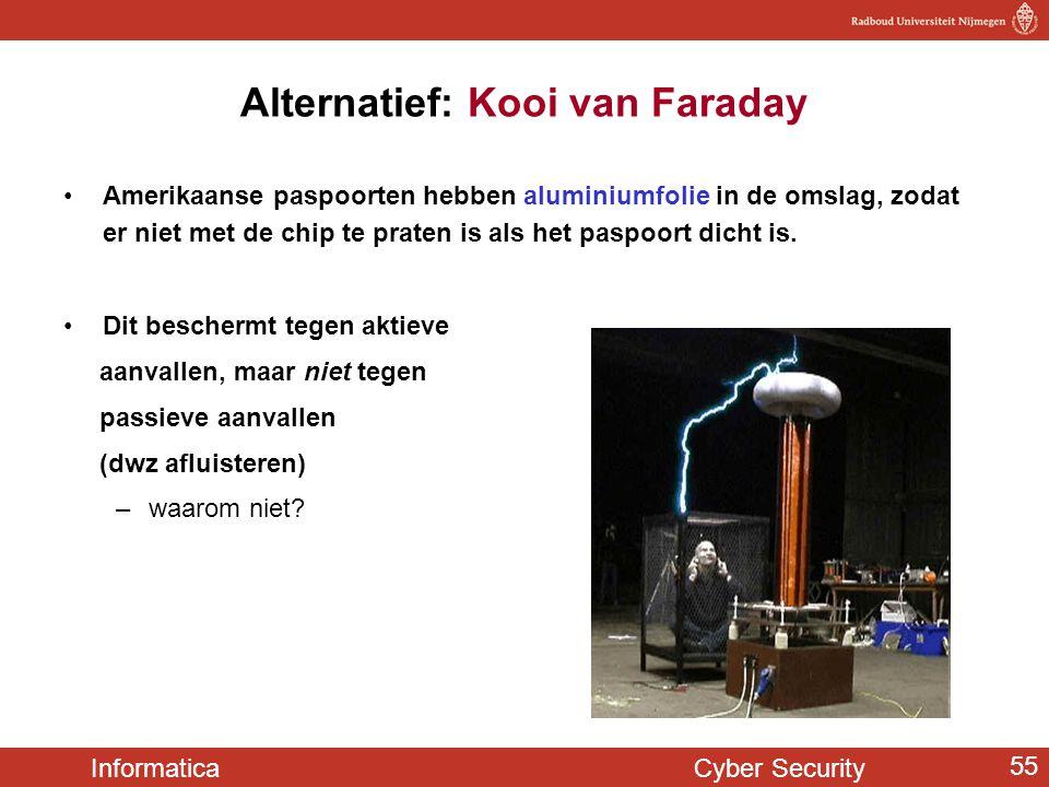 Informatica Cyber Security 55 Alternatief: Kooi van Faraday •Amerikaanse paspoorten hebben aluminiumfolie in de omslag, zodat er niet met de chip te p