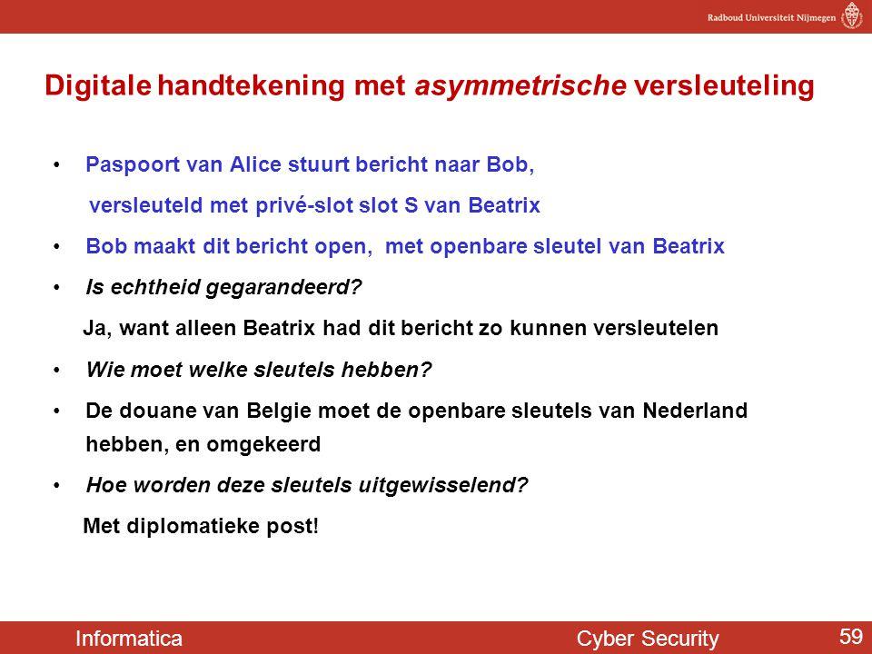 Informatica Cyber Security 59 Digitale handtekening met asymmetrische versleuteling •Paspoort van Alice stuurt bericht naar Bob, versleuteld met privé