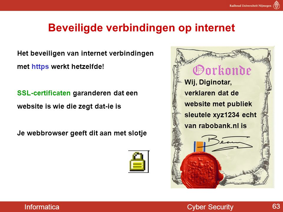 Informatica Cyber Security 63 Het beveiligen van internet verbindingen met https werkt hetzelfde! SSL-certificaten garanderen dat een website is wie d