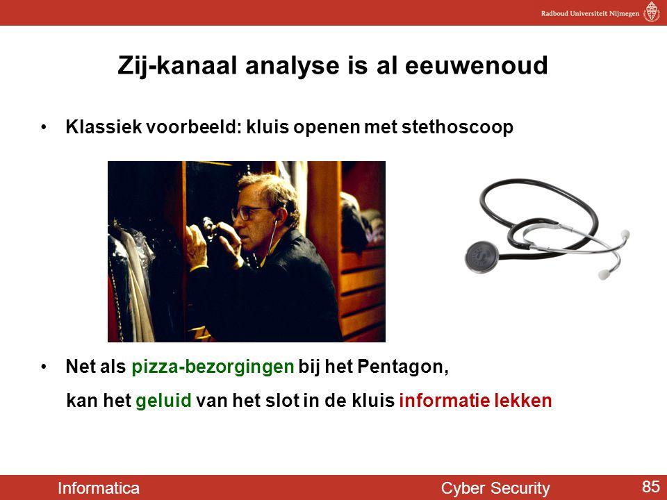 Informatica Cyber Security 85 Zij-kanaal analyse is al eeuwenoud •Klassiek voorbeeld: kluis openen met stethoscoop •Net als pizza-bezorgingen bij het