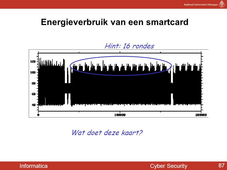Informatica Cyber Security 87 Energieverbruik van een smartcard Hint: 16 rondes Wat doet deze kaart?