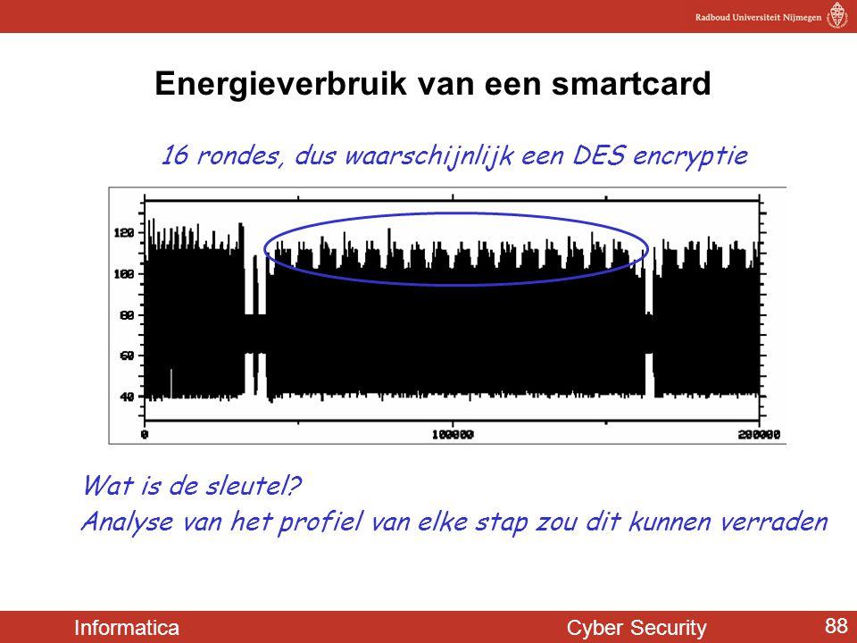 Informatica Cyber Security 88 Energieverbruik van een smartcard Wat is de sleutel? Analyse van het profiel van elke stap zou dit kunnen verraden 16 ro