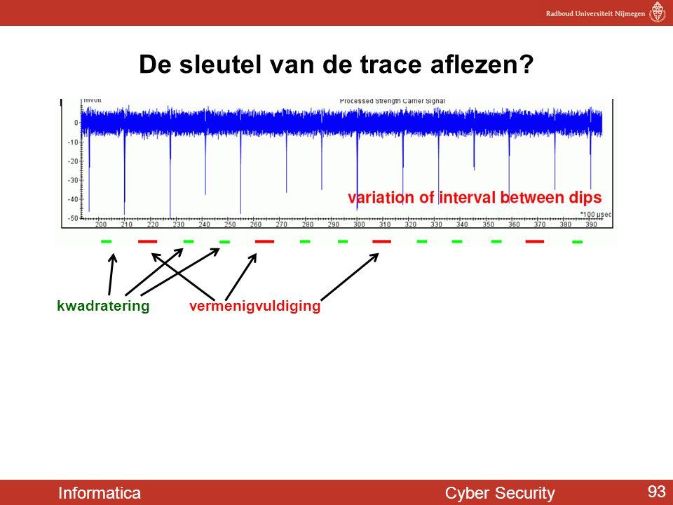 Informatica Cyber Security 93 De sleutel van de trace aflezen? kwadrateringvermenigvuldiging