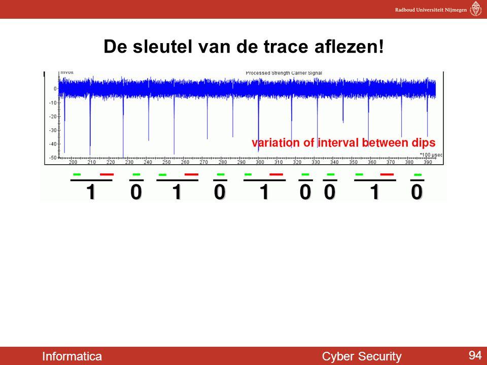 Informatica Cyber Security 94 De sleutel van de trace aflezen!