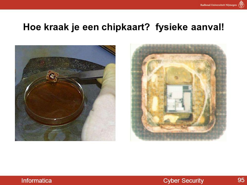 Informatica Cyber Security 95 Hoe kraak je een chipkaart? fysieke aanval!