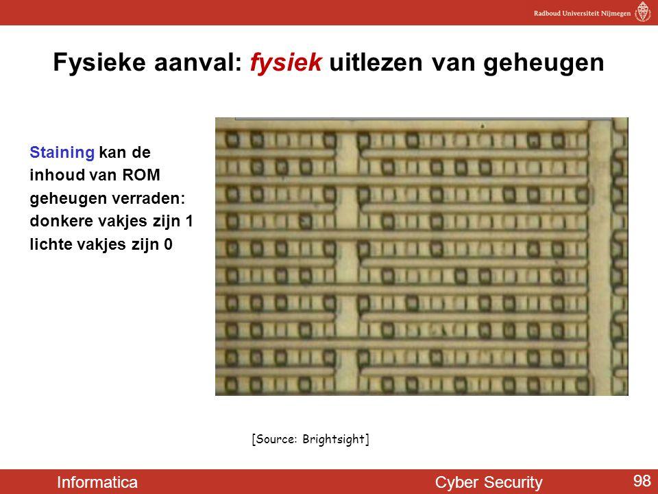 Informatica Cyber Security 98 Fysieke aanval: fysiek uitlezen van geheugen [Source: Brightsight] Staining kan de inhoud van ROM geheugen verraden: don