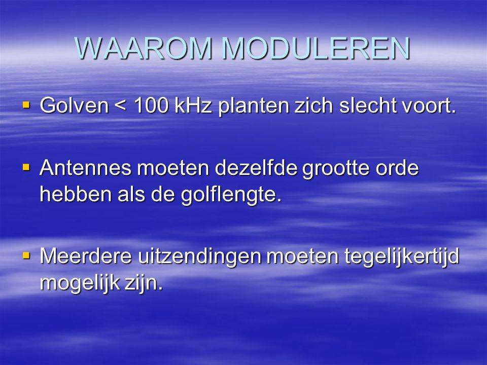 WAAROM MODULEREN  Golven < 100 kHz planten zich slecht voort.  Antennes moeten dezelfde grootte orde hebben als de golflengte.  Meerdere uitzending