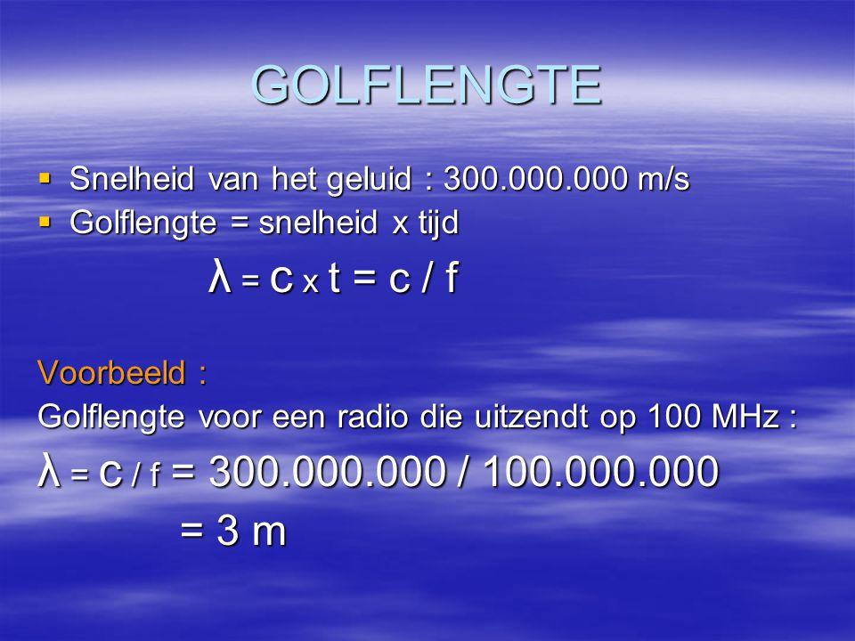 GOLFLENGTE  Snelheid van het geluid : 300.000.000 m/s  Golflengte = snelheid x tijd λ = c x t = c / f Voorbeeld : Golflengte voor een radio die uitz