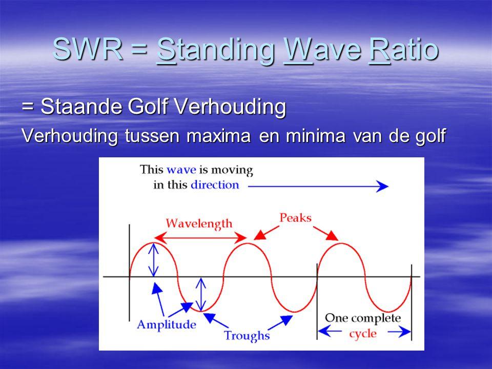 SWR = Standing Wave Ratio = Staande Golf Verhouding Verhouding tussen maxima en minima van de golf