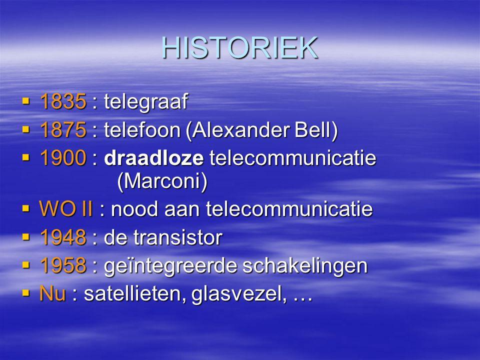 HISTORIEK  1835 : telegraaf  1875 : telefoon (Alexander Bell)  1900 : draadloze telecommunicatie (Marconi)  WO II : nood aan telecommunicatie  19