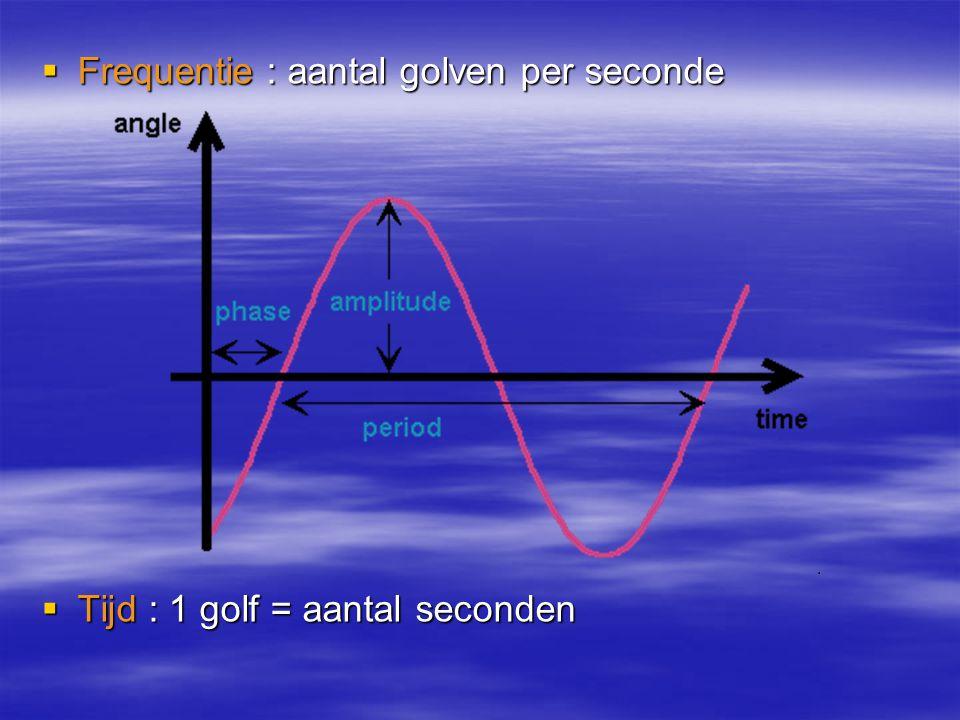  Frequentie : aantal golven per seconde  Tijd : 1 golf = aantal seconden