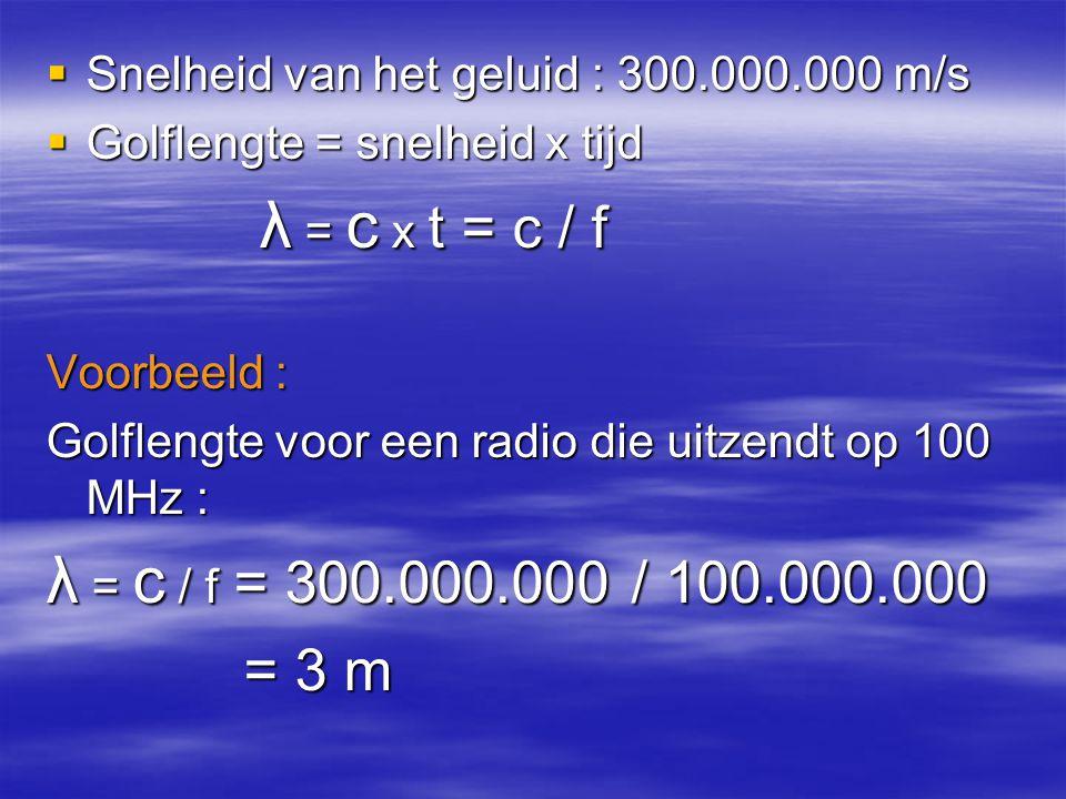  Snelheid van het geluid : 300.000.000 m/s  Golflengte = snelheid x tijd λ = c x t = c / f Voorbeeld : Golflengte voor een radio die uitzendt op 100