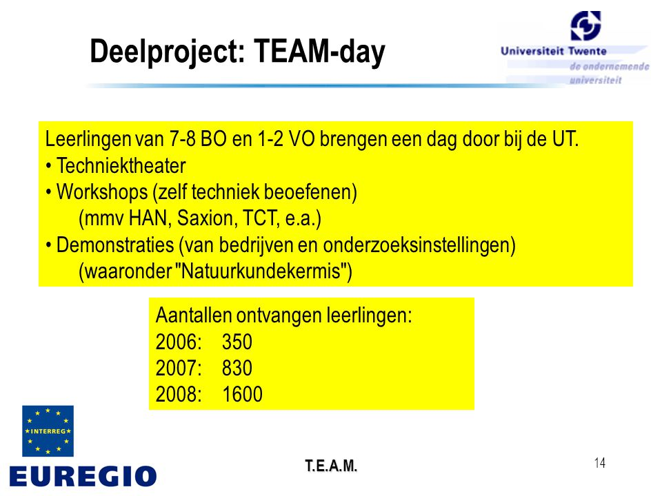 T.E.A.M. 14 Deelproject: TEAM-day Leerlingen van 7-8 BO en 1-2 VO brengen een dag door bij de UT. • Techniektheater • Workshops (zelf techniek beoefen