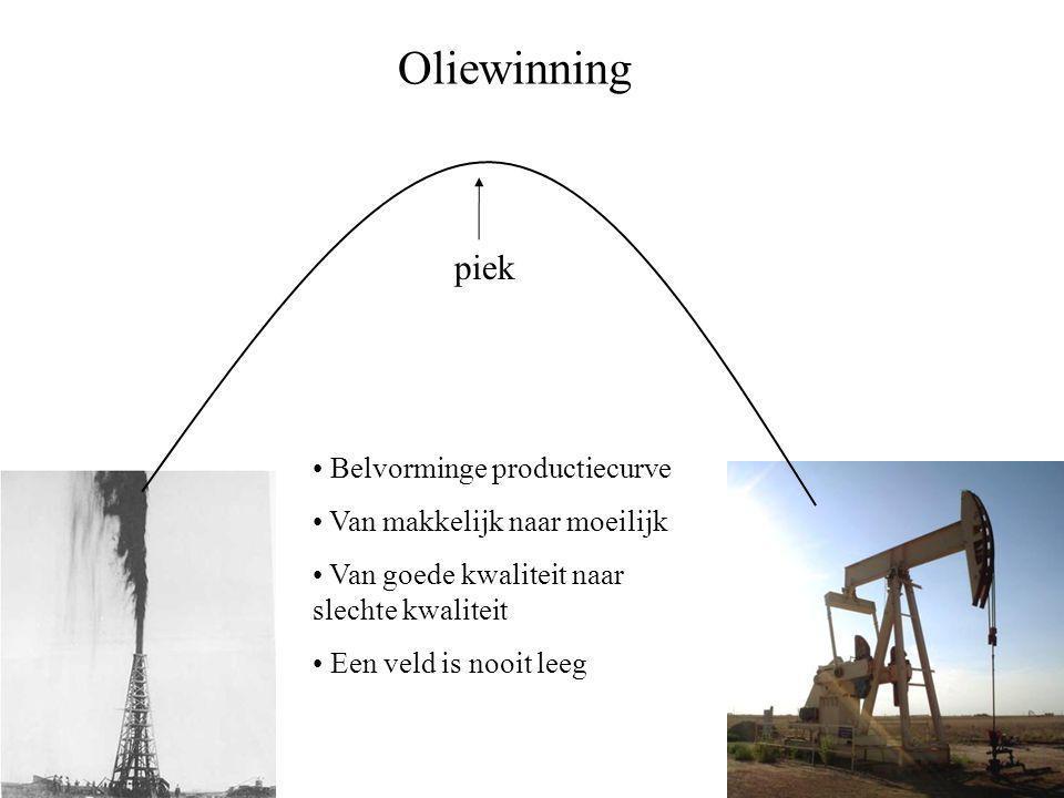 Oliewinning piek • Belvorminge productiecurve • Van makkelijk naar moeilijk • Van goede kwaliteit naar slechte kwaliteit • Een veld is nooit leeg